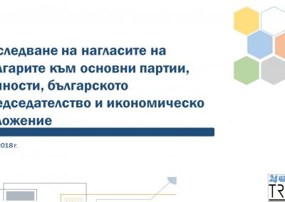 Нагласите на българите към основни партии, личности, българското председателство и икономическо положение (март 2018)